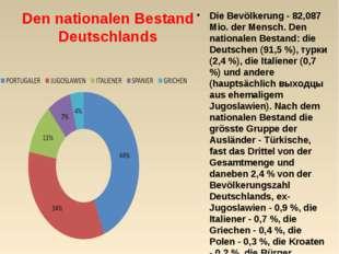 Den nationalen Bestand Deutschlands Die Bevölkerung - 82,087 Mio. der Mensch.