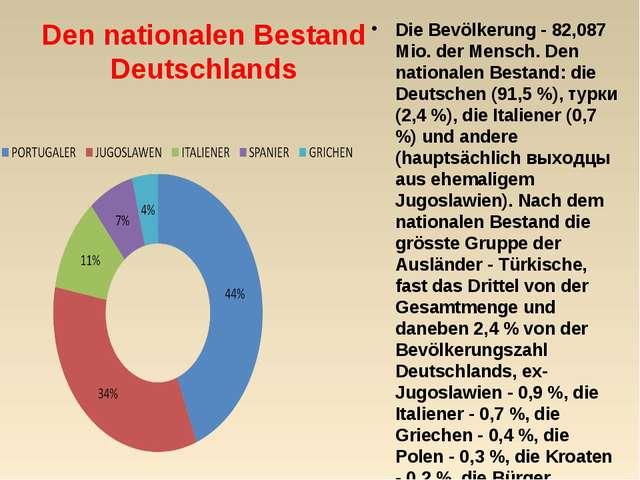Den nationalen Bestand Deutschlands Die Bevölkerung - 82,087 Mio. der Mensch....