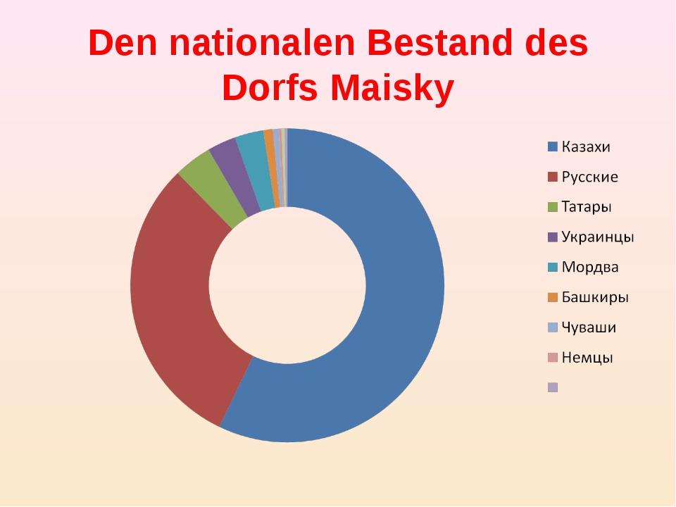 Den nationalen Bestand des Dorfs Maisky