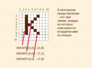 1 2 2 3 3 4 4 5 5 6 6 7 7 8 8 9 9 10 10 В векторном представлении – это три л