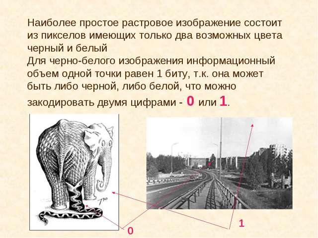 Наиболее простое растровое изображение состоит из пикселов имеющих только два...