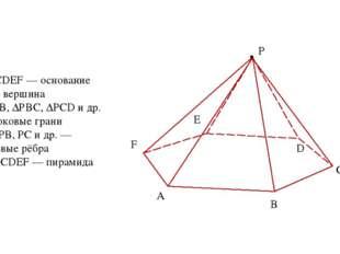 А В С D E F P ABCDEF — основание Р — вершина ∆РАВ, ∆РВС, ∆РСD и др. — боковые