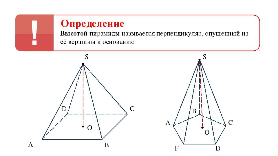 А В D S С Определение Высотой пирамиды называется перпендикуляр, опущенный из...