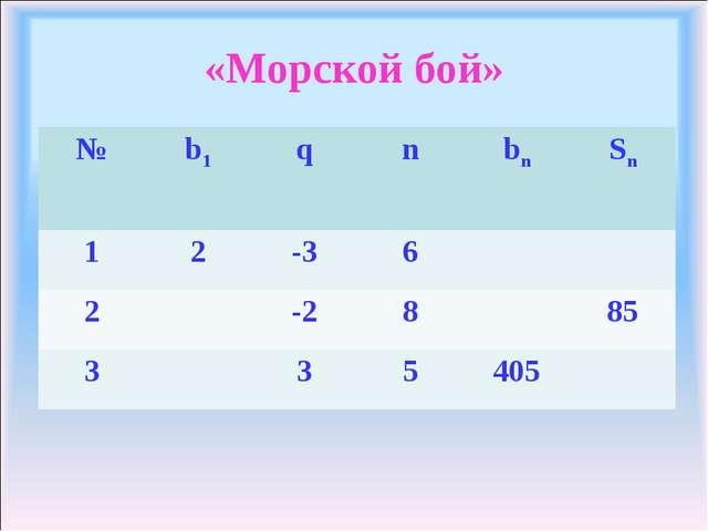 «Морской бой» №b1qnbn Sn 12-36 2-2885 335405