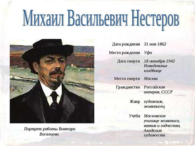 Портрет работы Виктора Васнецова Дата рождения31 мая 1862 Место рожденияУфа...