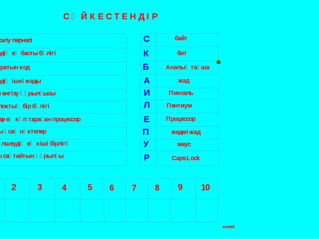 С Ә Й К Е С Т Е Н Д І Р 1 Бас әріпті салу пернесі 2 Компьютердің ең басты бөл...