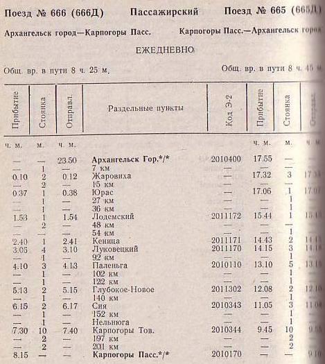 поезд санкт-петербург котлас маршрут следования выживание