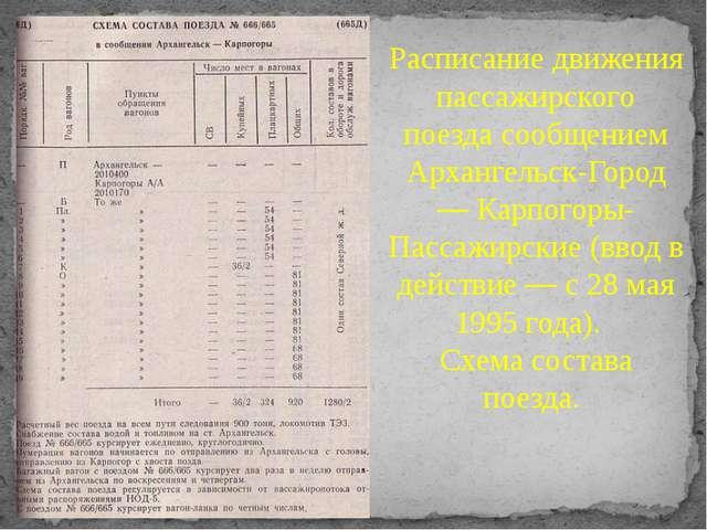Расписание движения пассажирского поезда сообщением Архангельск-Город — Карп...
