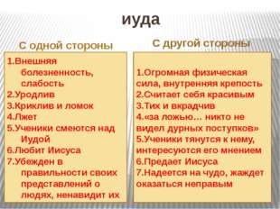 иуда С одной стороны С другой стороны 1.Внешняя болезненность, слабость 2.Уро