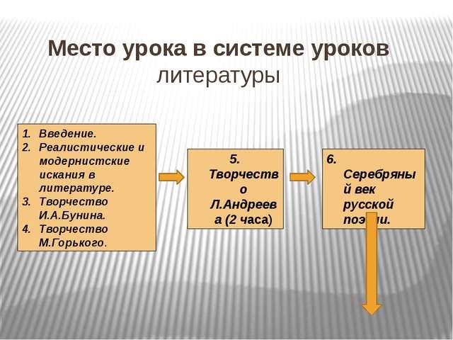 Место урока в системе уроков литературы Введение. Реалистические и модернистс...
