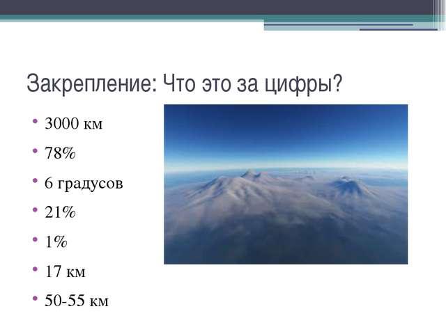 Закрепление: Что это за цифры? 3000 км 78% 6 градусов 21% 1% 17 км 50-55 км