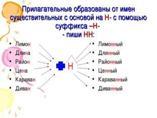 Прилагательные образованы от имен существительных с основой на Н- с помощью с