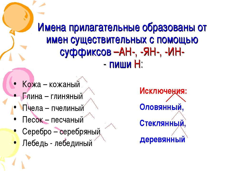 Имена прилагательные образованы от имен существительных с помощью суффиксов –...