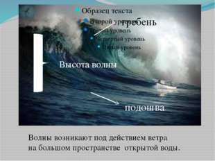 подошва гребень Высота волны Волны возникают под действием ветра на большом