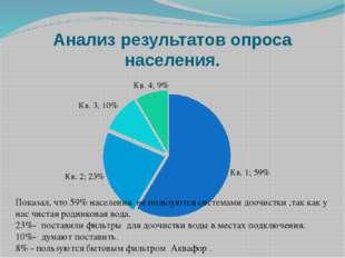 Анализ результатов опроса населения. Показал, что 59% населения не пользуются