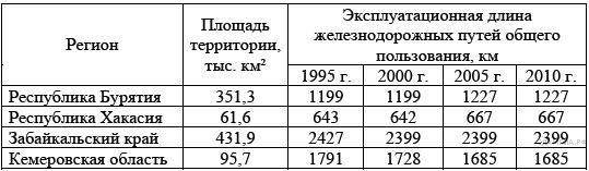 http://geo.sdamgia.ru/get_file?id=647