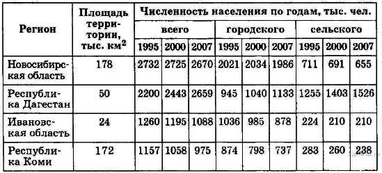 http://geo.sdamgia.ru/get_file?id=725
