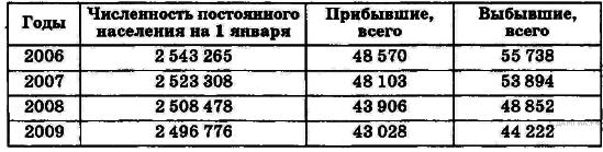 http://geo.sdamgia.ru/get_file?id=658