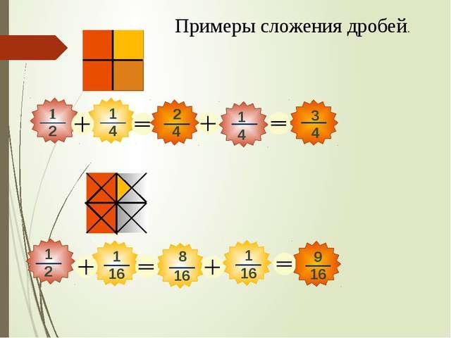 Примеры сложения дробей. 2