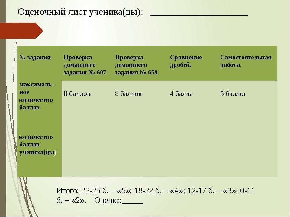 Оценочный лист ученика(цы): __________________________________ Итого: 23-25 б...