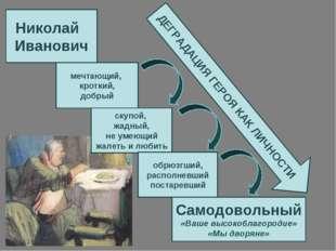 Николай Иванович мечтающий, кроткий, добрый Самодовольный «Ваше высокоблагоро