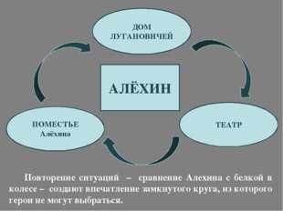 Повторение ситуаций – сравнение Алехина с белкой в колесе – создают впечатле