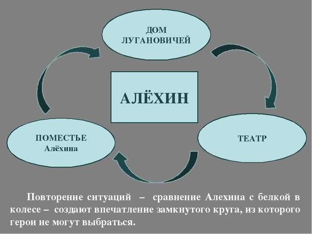 Повторение ситуаций – сравнение Алехина с белкой в колесе – создают впечатле...