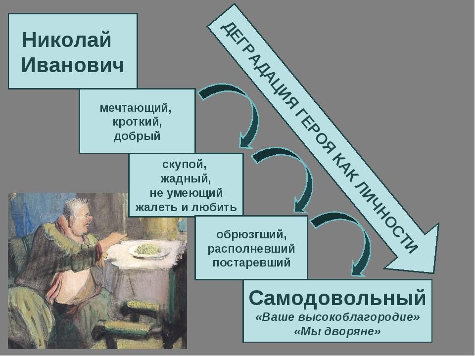 Николай Иванович мечтающий, кроткий, добрый Самодовольный «Ваше высокоблагоро...