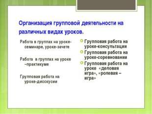Организация групповой деятельности на различных видах уроков. Работа в группа