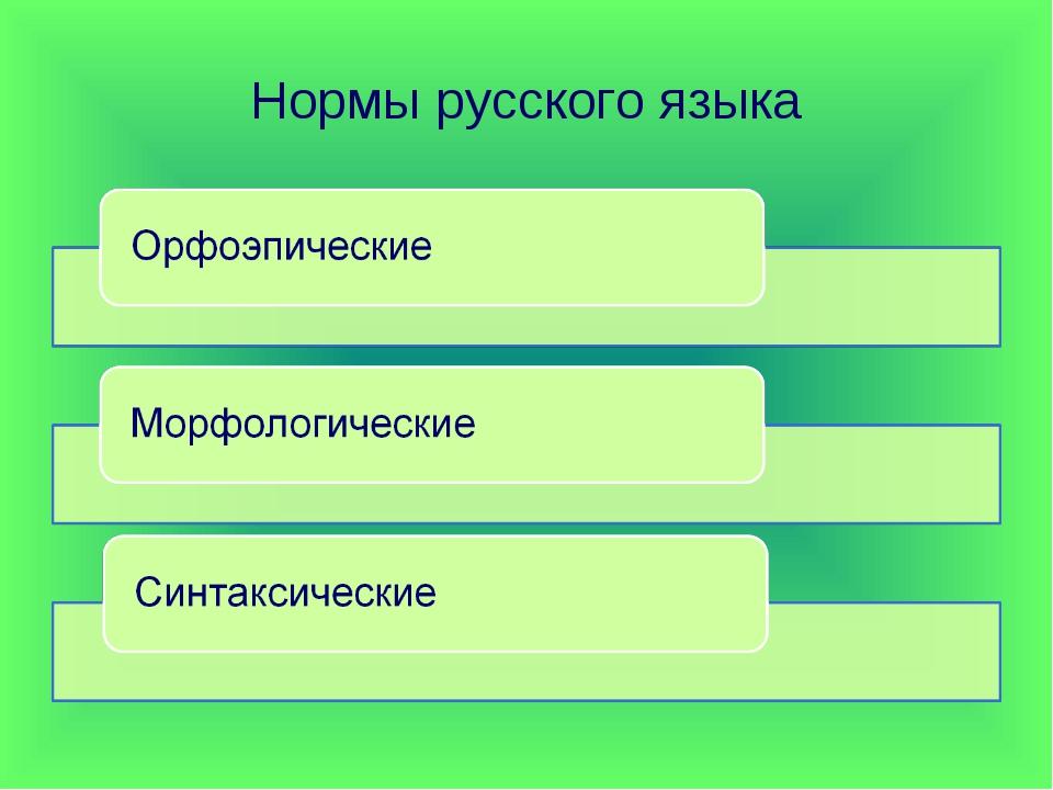 Нормы русского языка