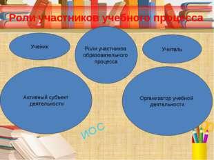 Роли участников учебного процесса Ученик Активный субъект деятельности Роли у
