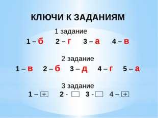КЛЮЧИ К ЗАДАНИЯМ 1 задание 1 – б 2 – г 3 – а 4 – в 2 задание 1 – в 2 – б 3 –