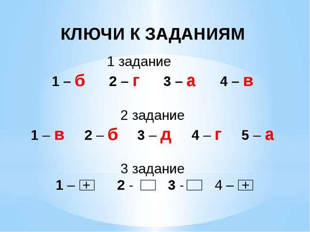 КЛЮЧИ К ЗАДАНИЯМ 1 задание 1 – б 2 – г 3 – а 4 – в 2 задание 1 – в 2 – б 3 –...