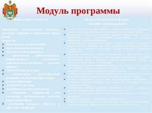 Модуль программы Направление, ценности Виды деятельности и формы занятий с об