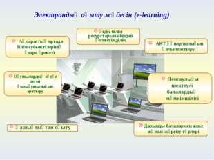 Ақпараттық ортада білім субьектілерінің өзара әрекеті АКТ құзырлылығын қалып