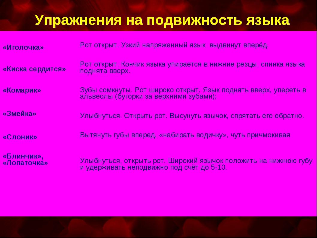 Упражнения на подвижность языка «Иголочка» «Киска сердится» «Комарик» «Змейка...