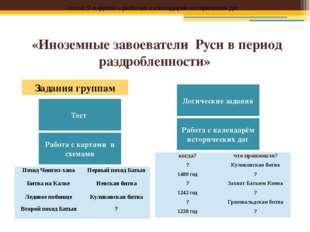 «Иноземные завоеватели Руси в период раздробленности» тесты; 2-я группа – раб