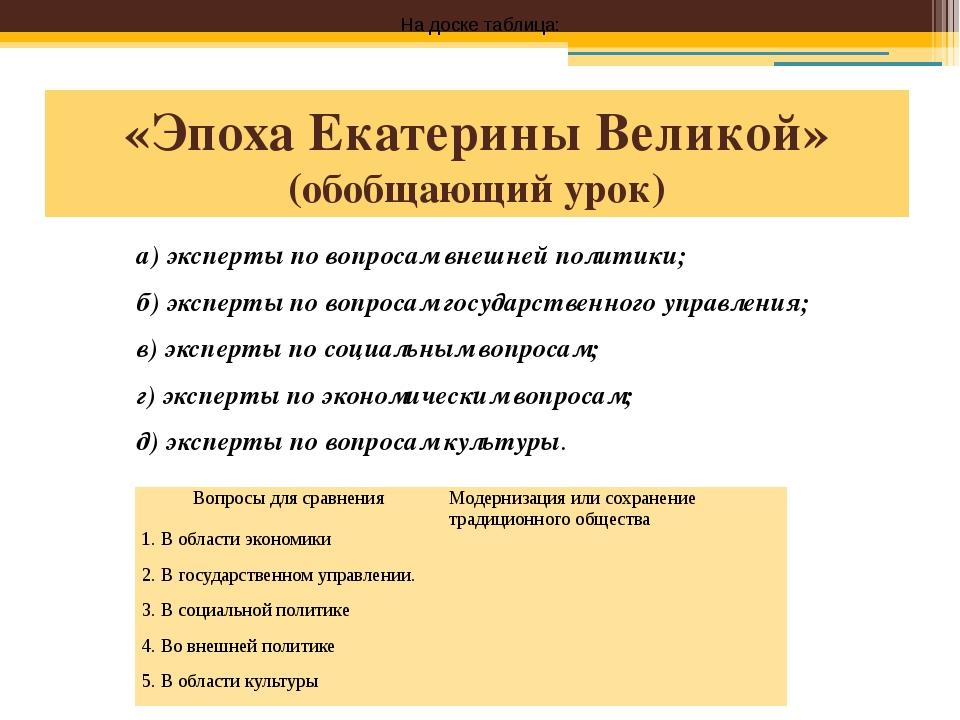 «Эпоха Екатерины Великой» (обобщающий урок) а) эксперты по вопросам внешней п...