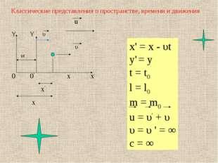 Классические представления о пространстве, времени и движения Y Y ' υ υt 0 0'