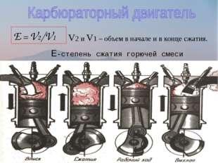 Е = V2/V1 V2 и V1 – объем в начале и в конце сжатия. Е-степень сжатия горючей