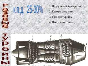 1. Воздушный компрессор 2. Камера сгорания 3. Газовая турбина 4. Выпускное со