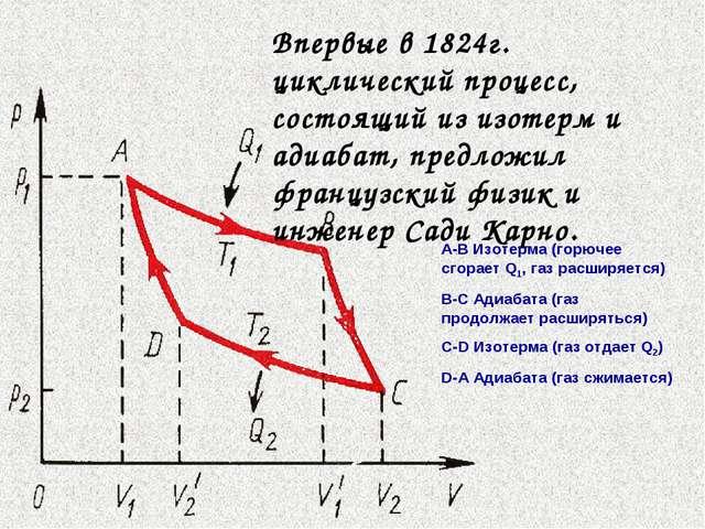Впервые в 1824г. циклический процесс, состоящий из изотерм и адиабат, предлож...