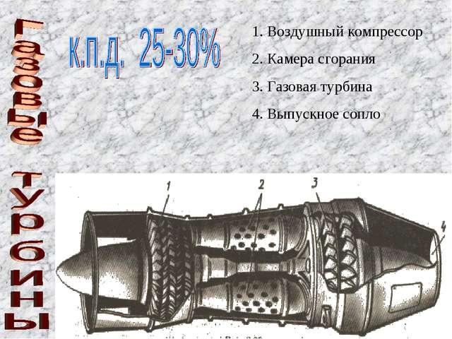 1. Воздушный компрессор 2. Камера сгорания 3. Газовая турбина 4. Выпускное со...