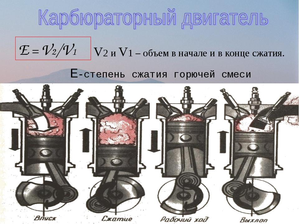 Е = V2/V1 V2 и V1 – объем в начале и в конце сжатия. Е-степень сжатия горючей...