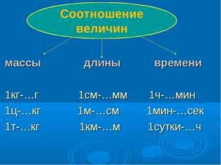 массы длины времени 1кг-…г 1см-…мм 1ч-…мин 1ц-…кг 1м-…см 1мин-…сек 1т-…кг 1к