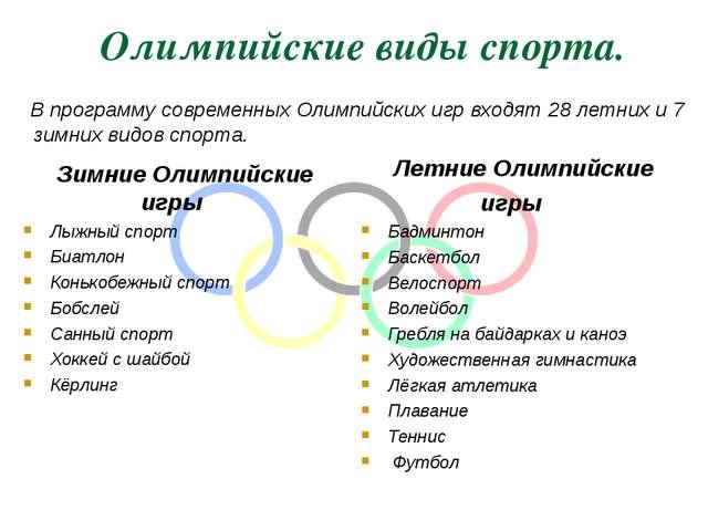 Олимпийские виды спорта. В программу современных Олимпийских игр входят 28 л...