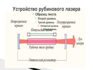 Устройство рубинового лазера