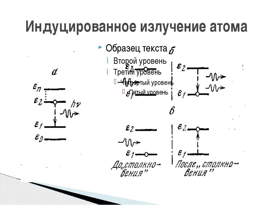 Индуцированное излучение атома