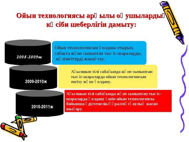 2008-2009ж Ойын технологиясын қолдана отырып, сабакта және сыныптан тыс іс-ш...