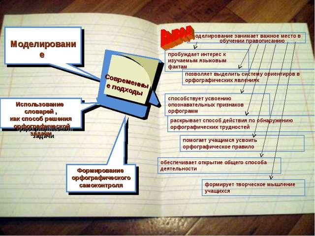 Моделирование Использование словарей , как способ решения орфографической за...